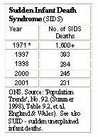 SIDS_1971